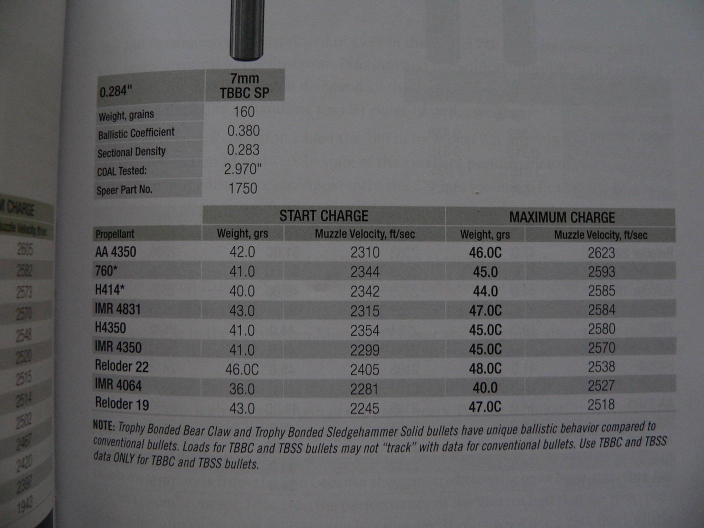 7x57 Speer data -1.JPG