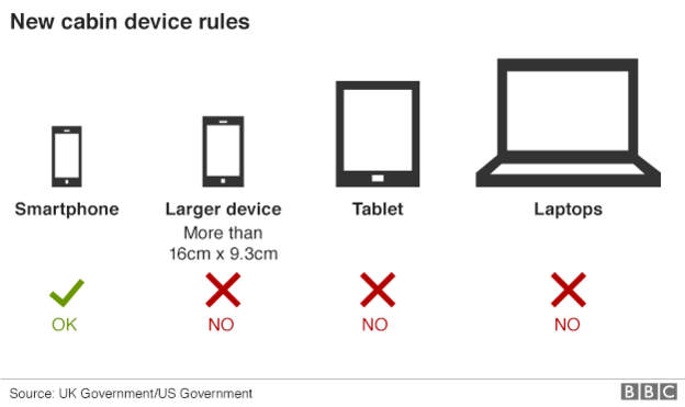 _95259013_device_travel_banned_inf624.png