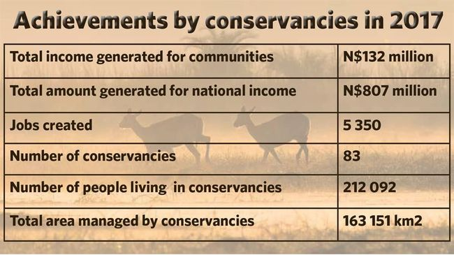 conservancies-make-a-difference2019-01-170.jpg