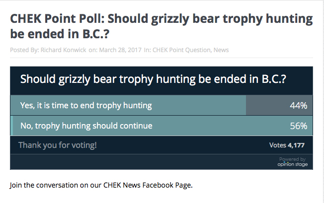 grizzly poll.jpg