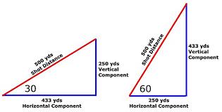 Horizontal component  .png