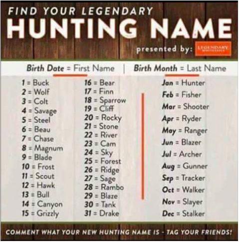 Hunting Name.png