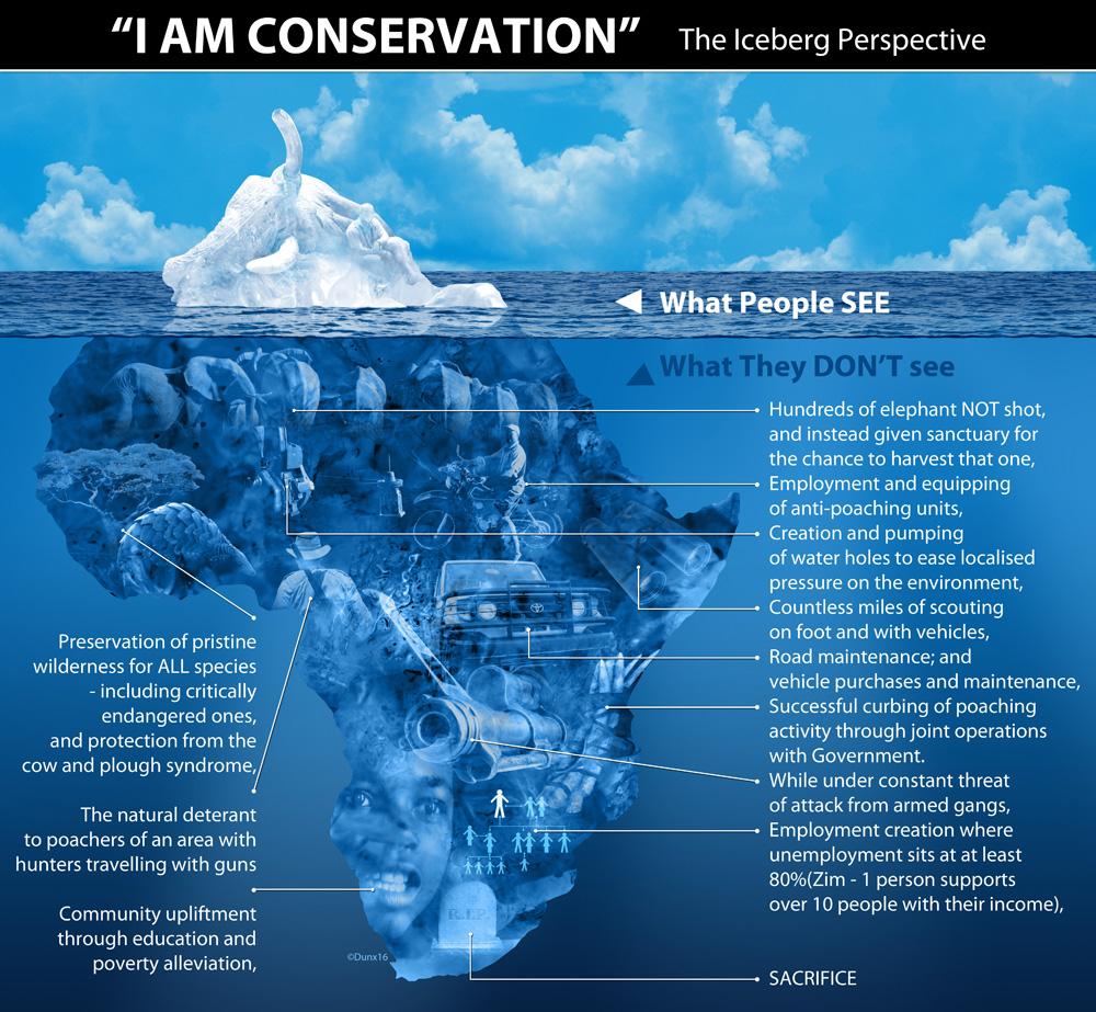 i-am-conservation.jpg