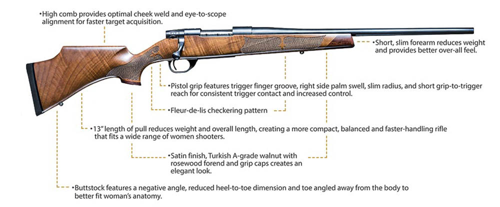 ladys-rifle-4.jpg