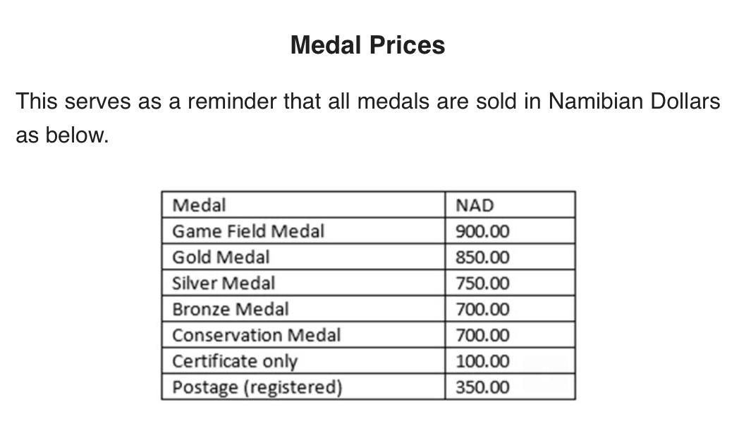 napha-medal-prices.png