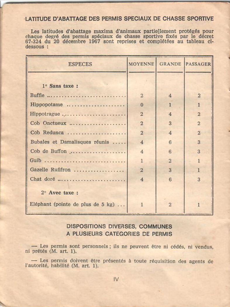 PdeC Haute-Volta 1972.JPG