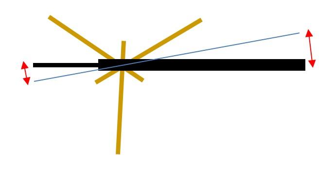 Rifle forearm on sticks.jpg
