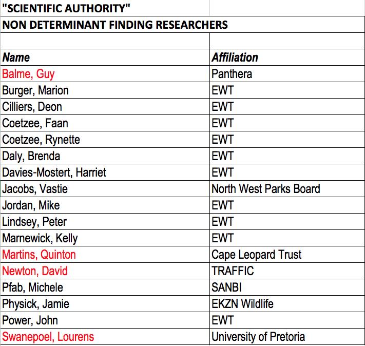 SCIENTIFIC Authority members.jpg