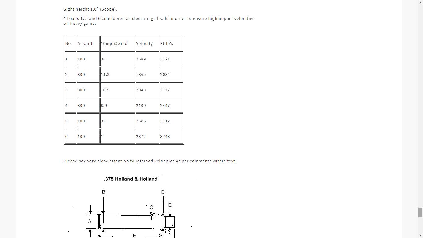 375 H&H / 260 gr  Nosler Partition Load Suggestions? | Hunting