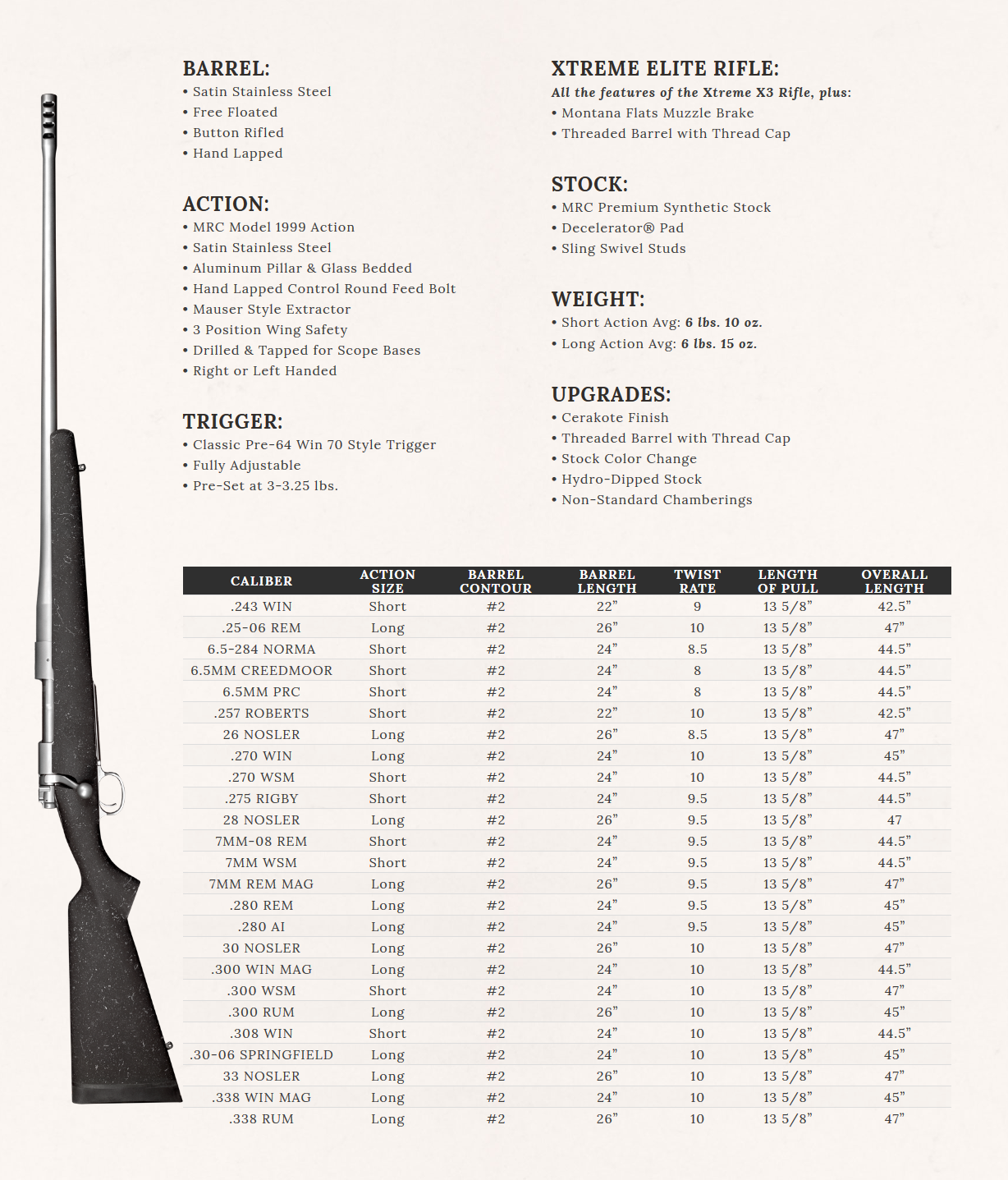 Screenshot_2019-01-10 X3 - Montana Rifle Company.png