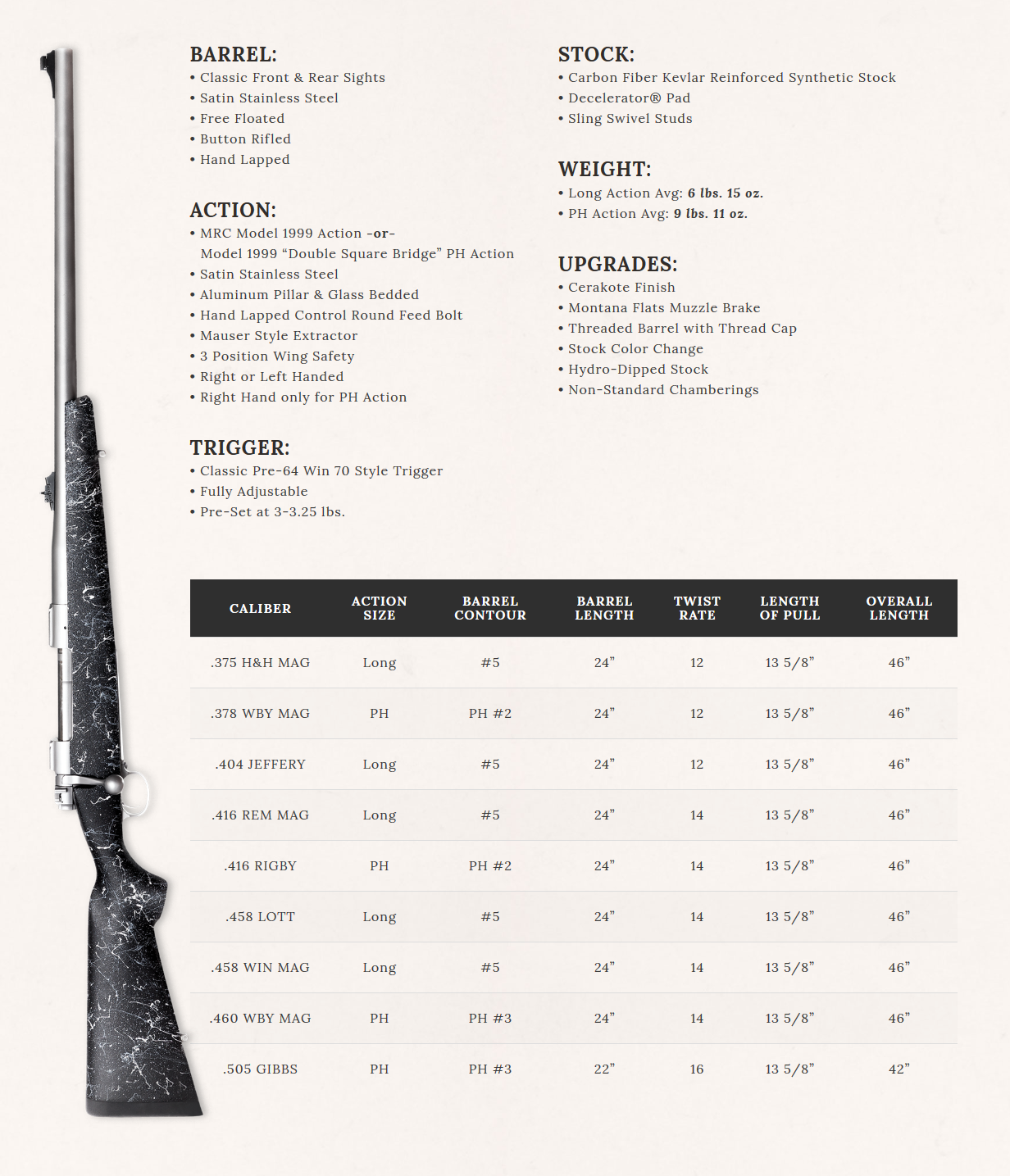 Screenshot_2019-02-05 DGR-SS Montana Rifle Company.png