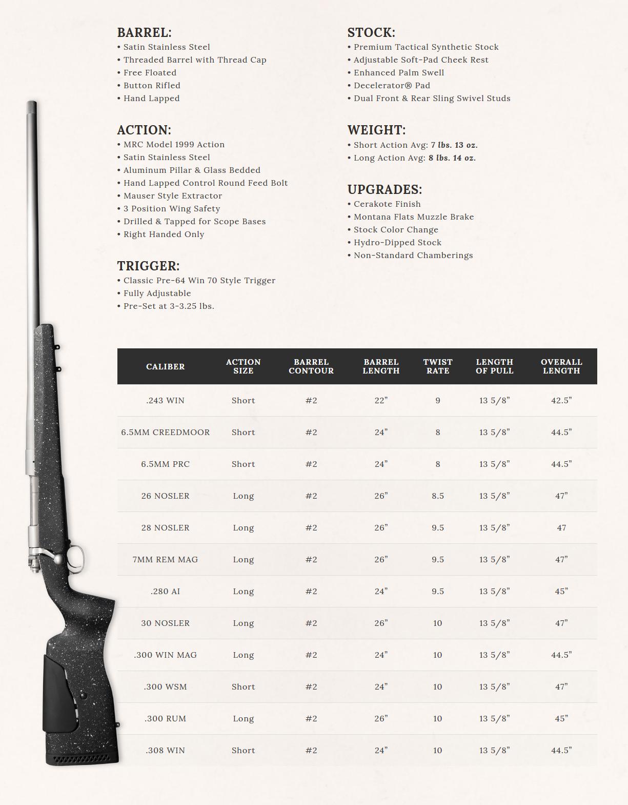 Screenshot_2019-03-12 XTH Montana Rifle Company.png