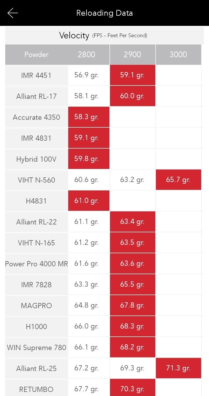 Screenshot_20210408-174044_Hornady Reloading Guide.jpg