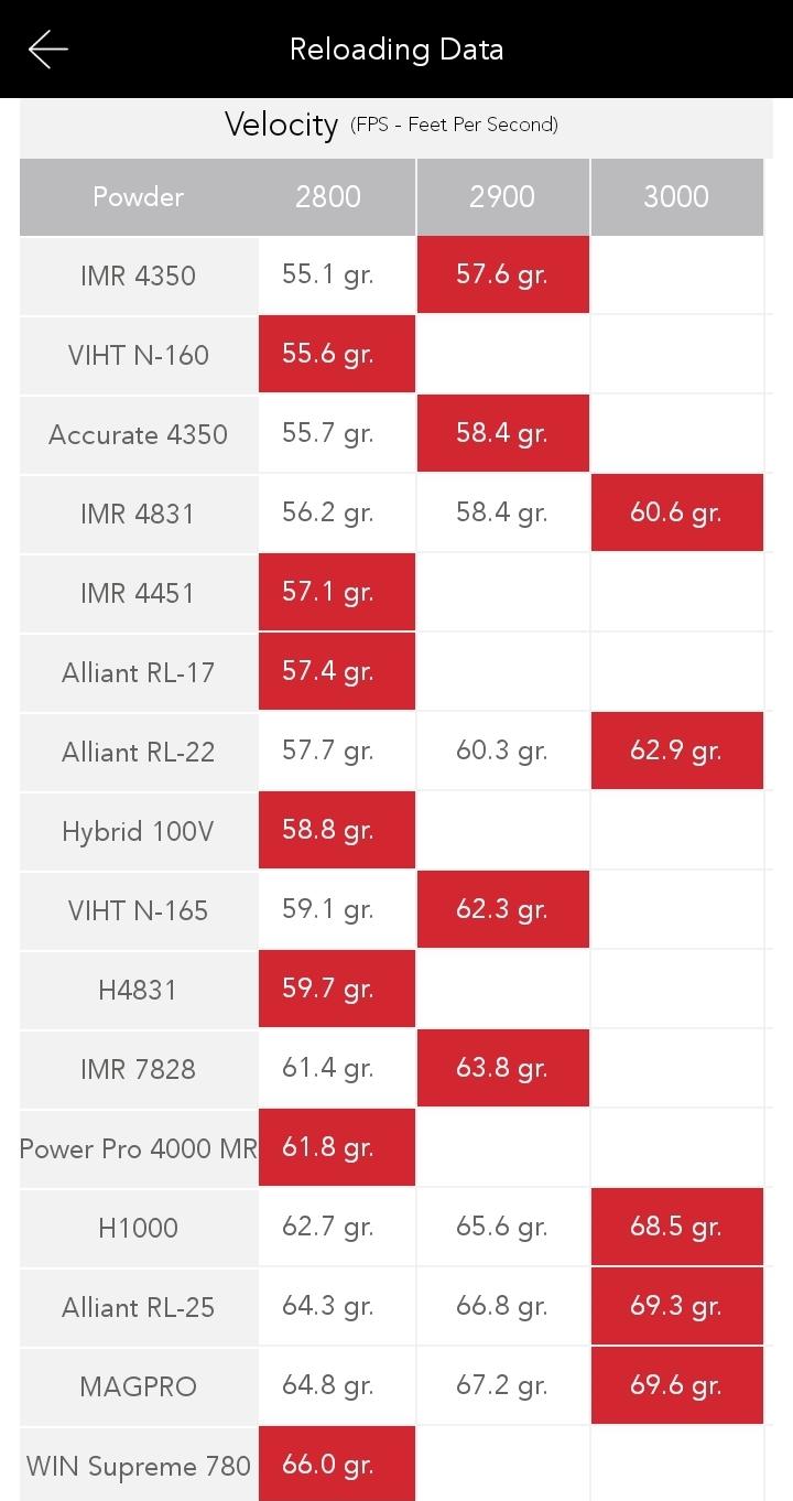Screenshot_20210408-174141_Hornady Reloading Guide.jpg