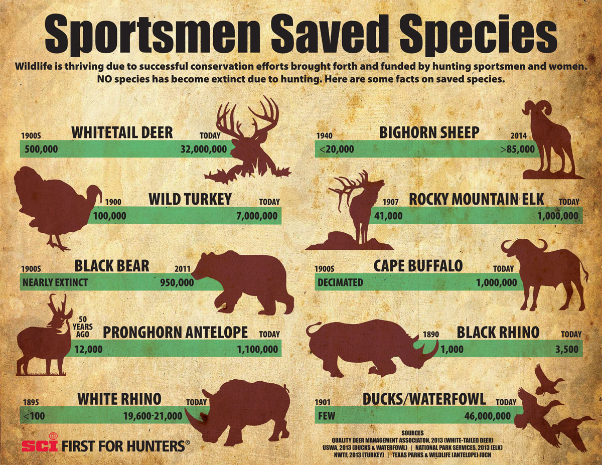 stand-proud-sportsmensaved-species-copy.jpg