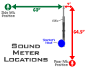 Sound-Test-Meter-Locations.png