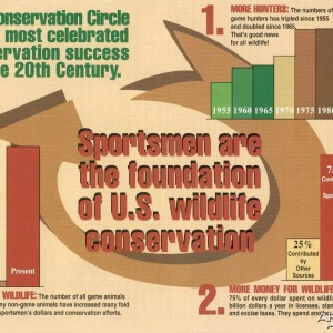 Conservation through hunters...